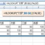 [Excel関数] HLOOKUP – 横方向(行方向)へ検索し、任意の値がみつかったらその列の値を返す。-検索/行列関数-
