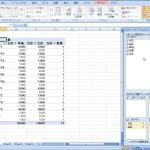 ピボットテーブルとは -テーブルの分析・集計を行う機能-