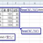 [Excal VBA] オートフィルターを使ってリストにフィルターをかけます。 – Range.AutoFilter メソッド-